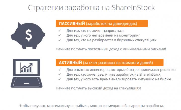Стратегии разаботка на shareinstock