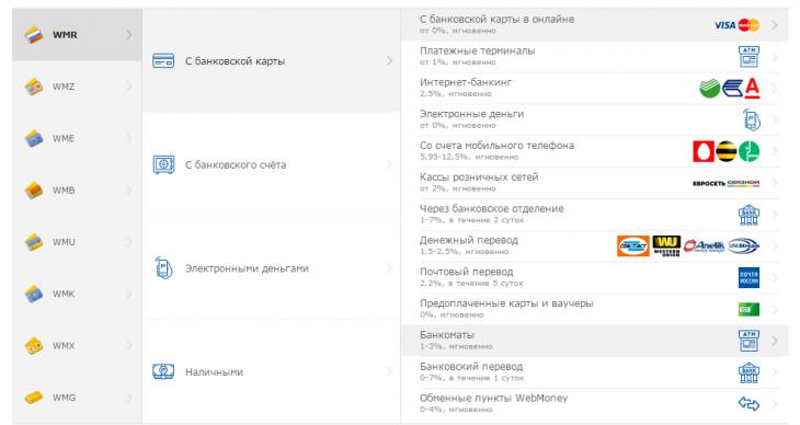 Webmoney переводы
