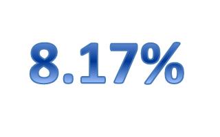 результат инвестиционного портфеля февраль 2017: 8.17%